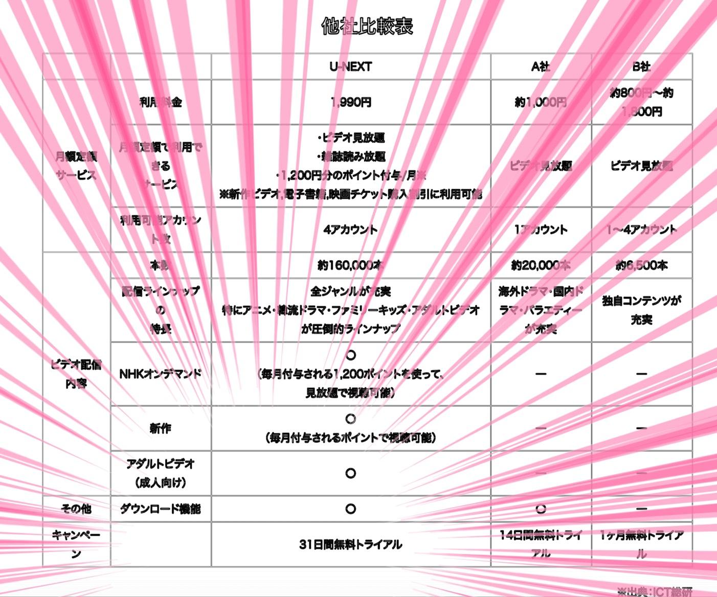 U-NEXT アダルト動画 エロ動画