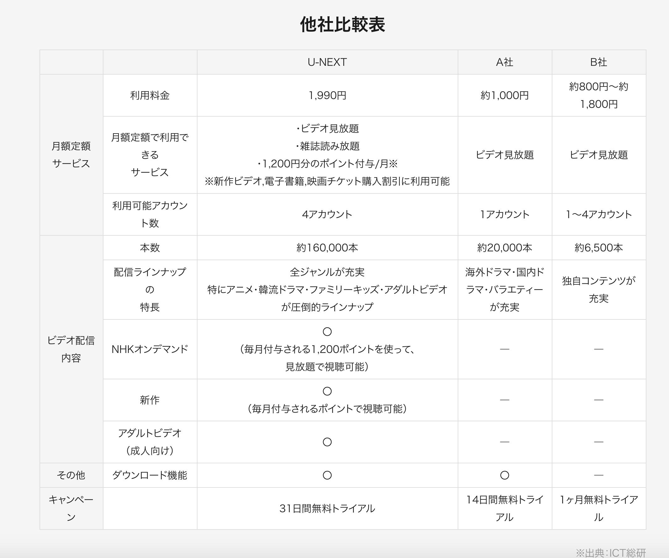 U-NEXT アダルト動画 AV
