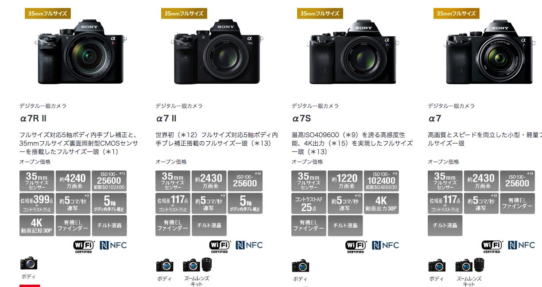 デジタルカメラ α7R4 比較